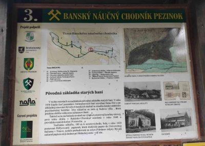 31 Bansky naucny chodnik Pezinok 17102020