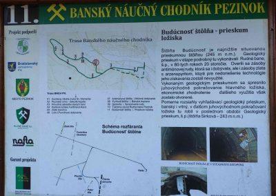 38 Bansky naucny chodnik Pezinok 112020